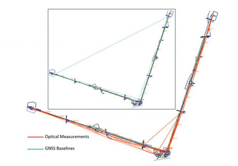 VIRGO REFERENCE SYSTEM (VRS)